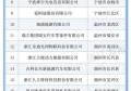 """「厂房动态」""""未来工厂""""!33家企业成为全省试点杭州有哪些?"""